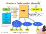 standards collaboration general