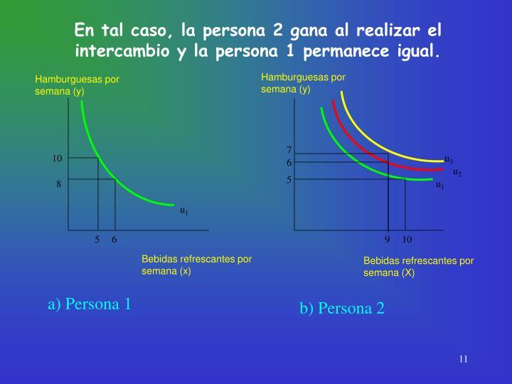 En tal caso, la persona 2 gana al realizar el intercambio y la persona 1 permanece igual.