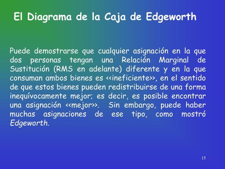El Diagrama de la Caja de Edgeworth