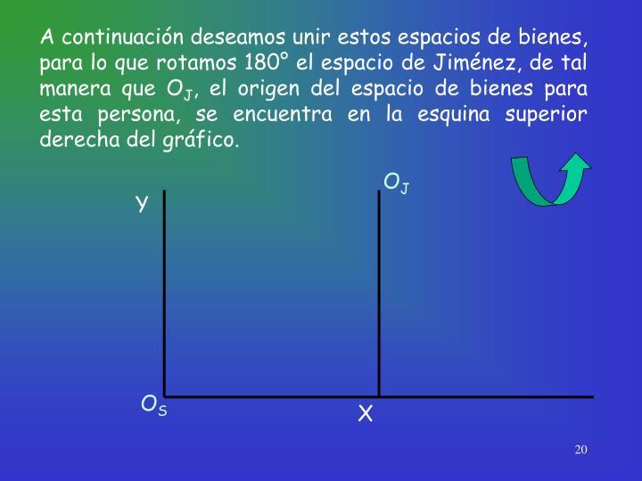 A continuación deseamos unir estos espacios de bienes, para lo que rotamos 180° el espacio de Jiménez, de tal manera que O