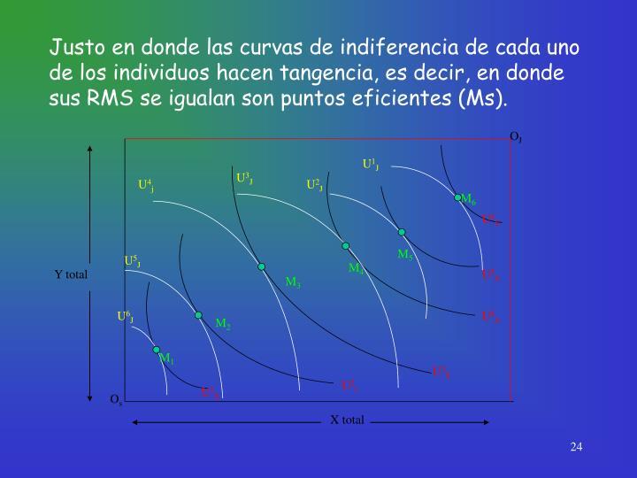 Justo en donde las curvas de indiferencia de cada uno de los individuos hacen tangencia, es decir, en donde sus RMS se igualan son puntos eficientes (Ms).