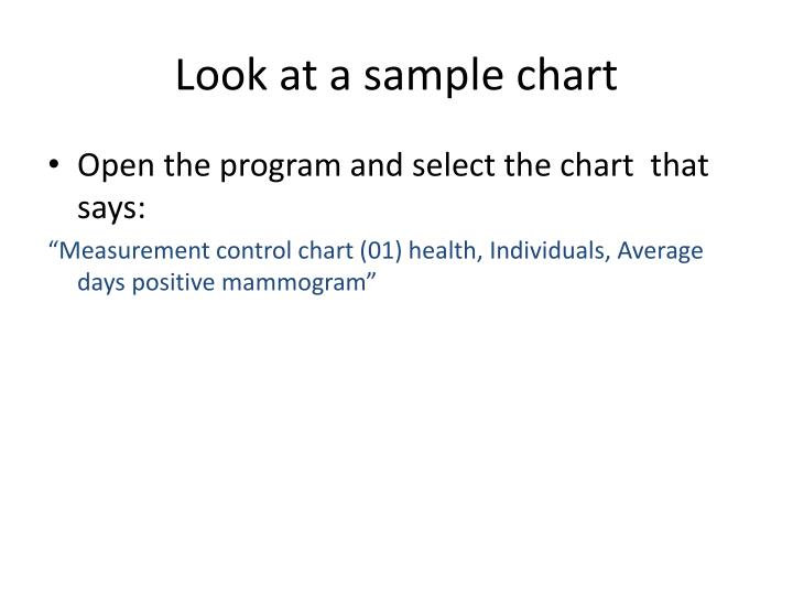 Look at a sample chart