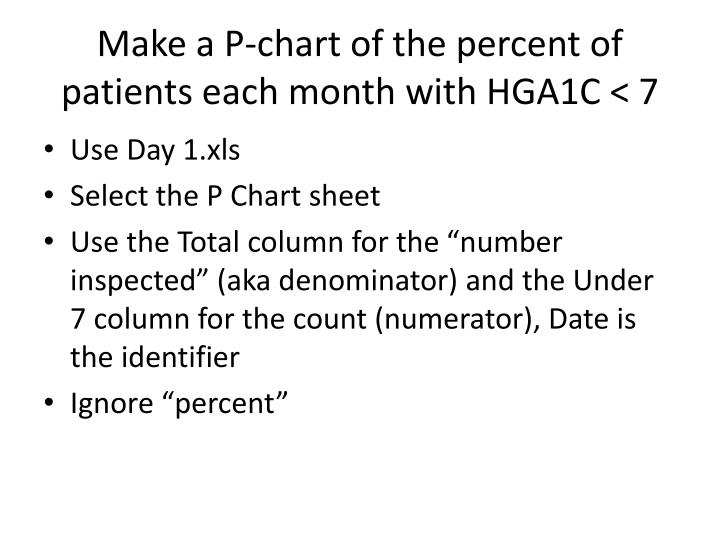 Make a P-chart of the percent of patients each month with HGA1C < 7