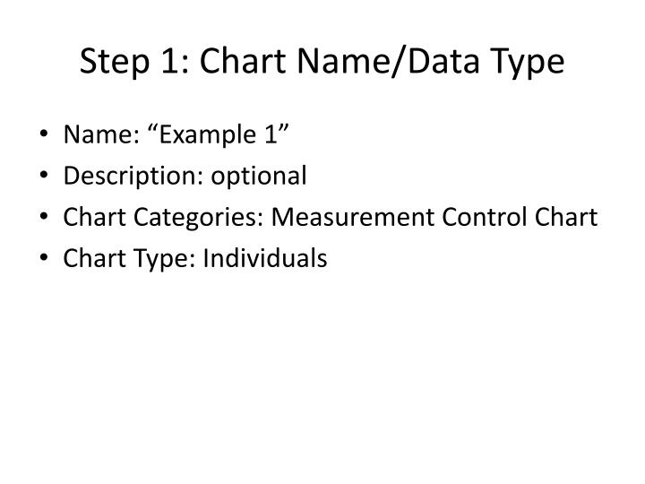 Step 1: Chart Name/Data Type