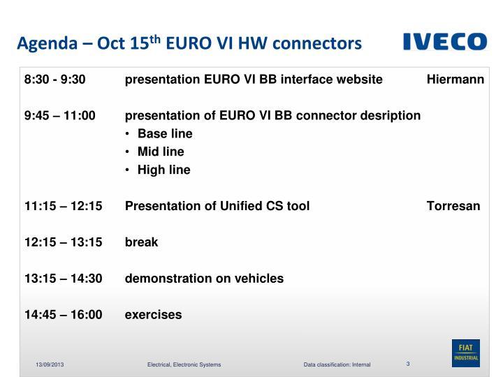 Agenda oct 15 th euro vi hw connectors