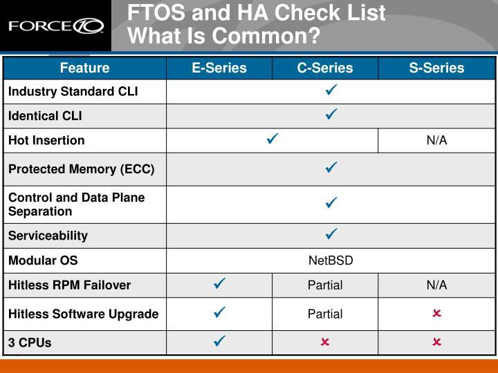 FTOS and HA Check List