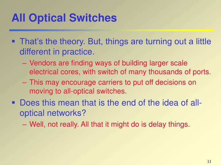 All Optical Switches