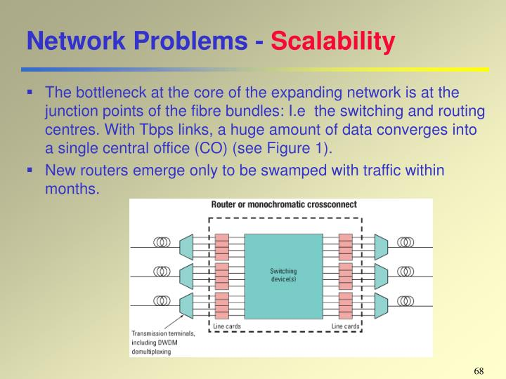 Network Problems -