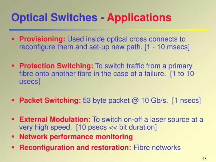Optical Switches -