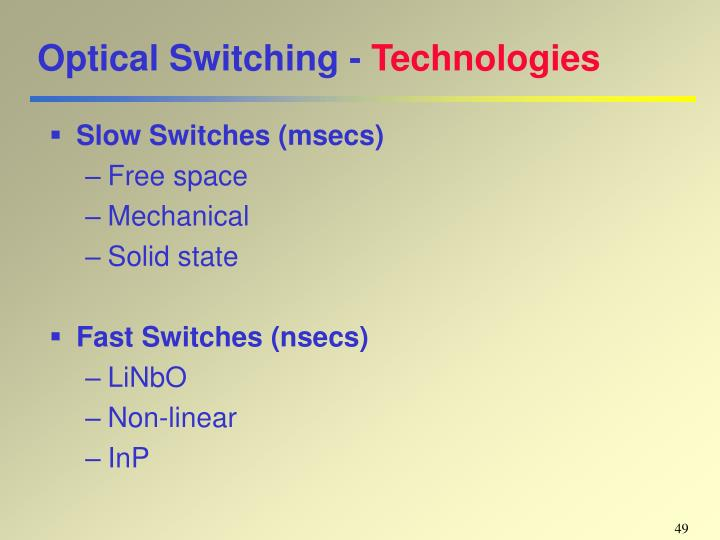 Optical Switching -