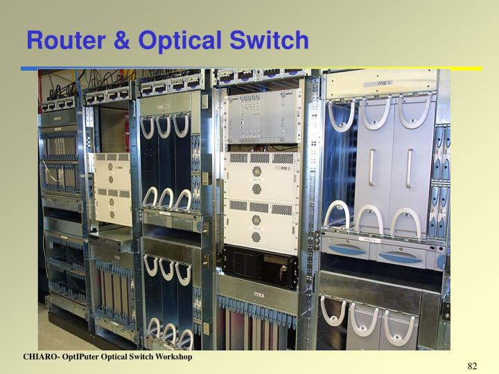 Router & Optical Switch