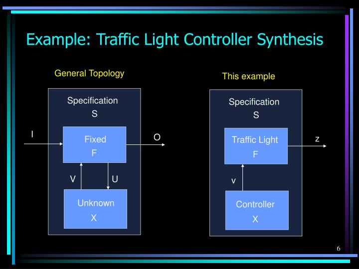 Example: Traffic Light Controller Synthesis