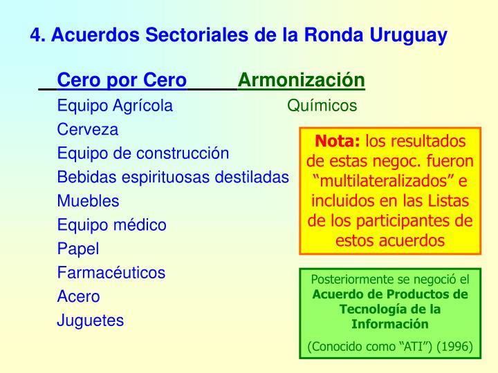 4. Acuerdos Sectoriales de la Ronda Uruguay
