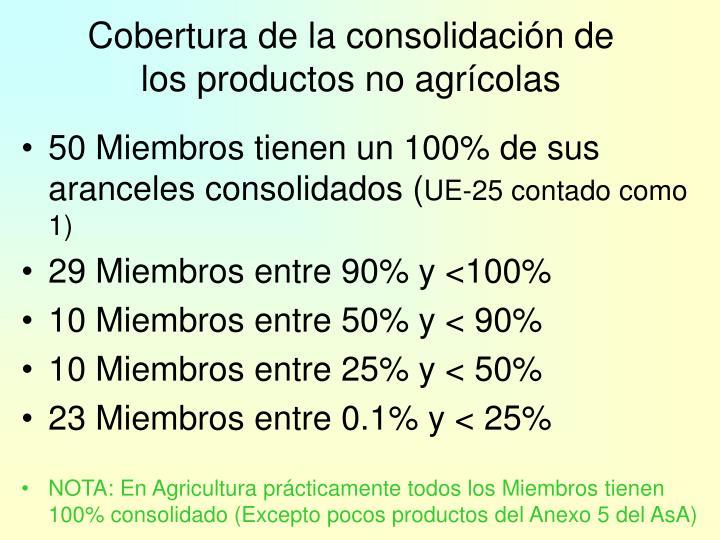 Cobertura de la consolidación de los productos no agrícolas