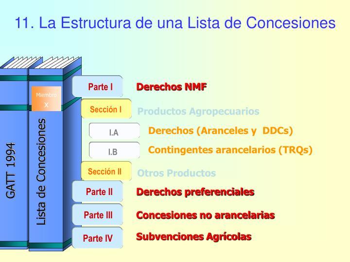 Derechos NMF