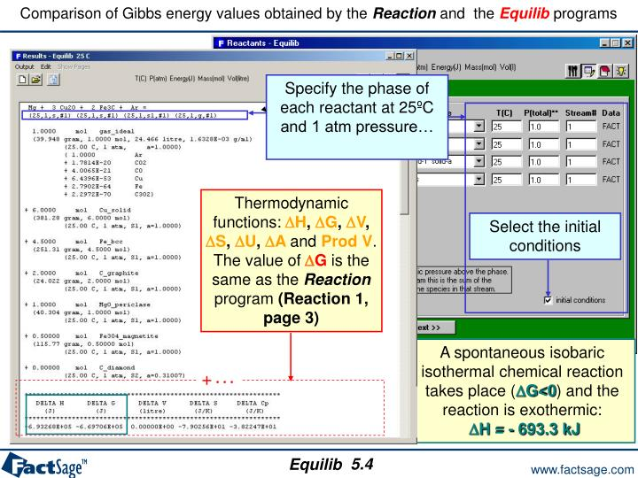 Comparison of Gibbs energy values obtained by the