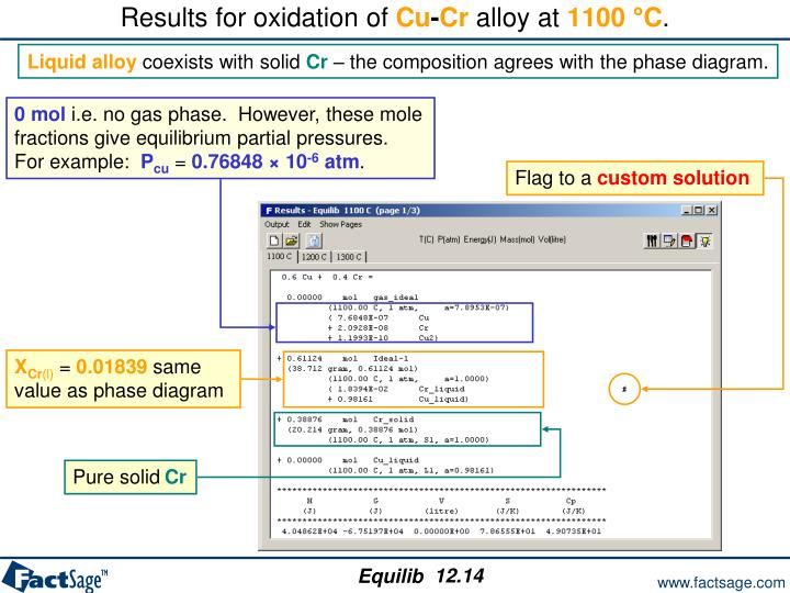 Results for oxidation of