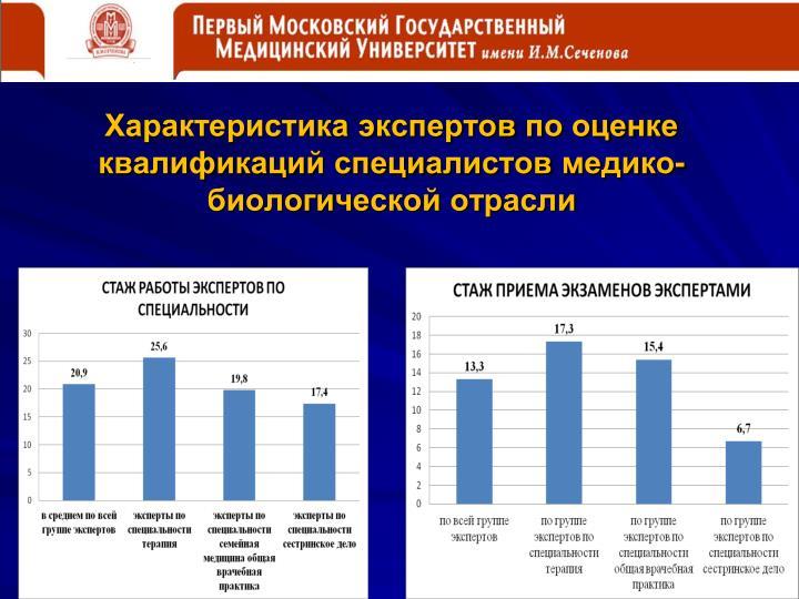 Характеристика экспертов по оценке квалификаций специалистов медико-биологической отрасли