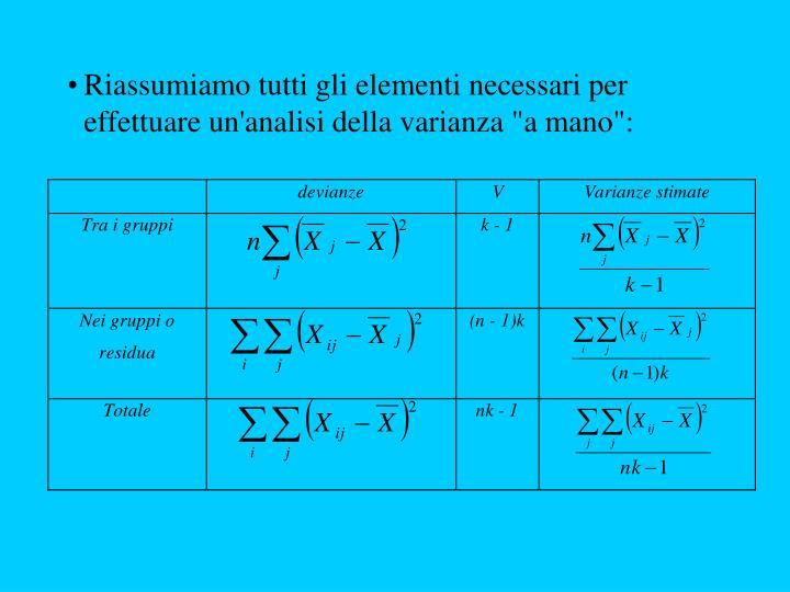 """Riassumiamo tutti gli elementi necessari per effettuare un'analisi della varianza """"a mano"""":"""