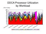 ddca processor utilization by workload