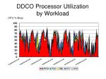 ddco processor utilization by workload
