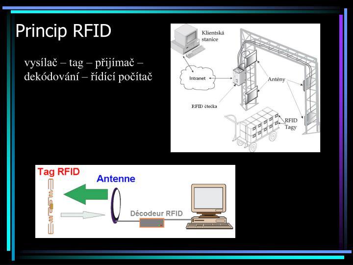 Princip RFID