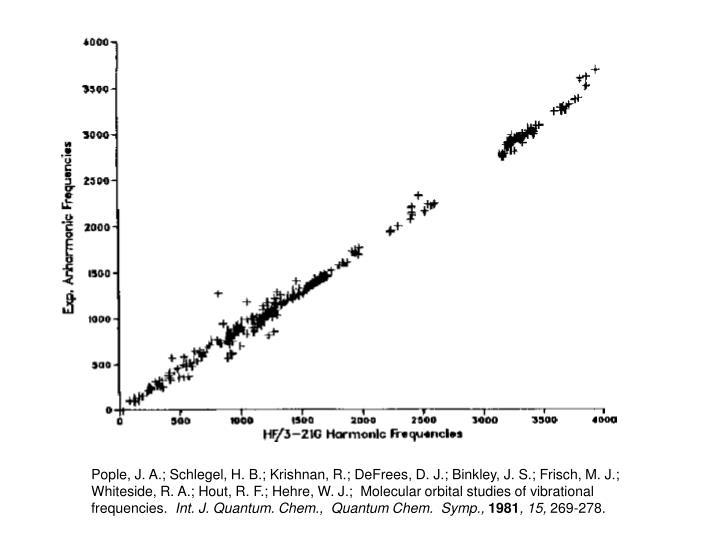 Pople, J. A.; Schlegel, H. B.; Krishnan, R.; DeFrees, D. J.; Binkley, J. S.; Frisch, M. J.; Whiteside, R. A.; Hout, R. F.; Hehre, W. J.;  Molecular orbital studies of vibrational frequencies.