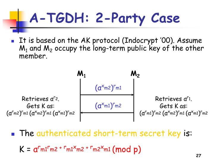 A-TGDH: 2-Party Case