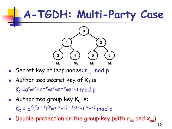 A-TGDH: Multi-Party Case