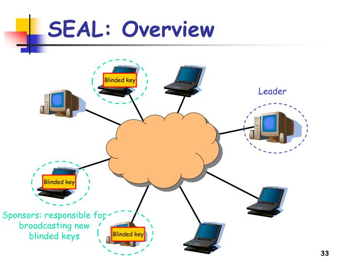 SEAL: Overview
