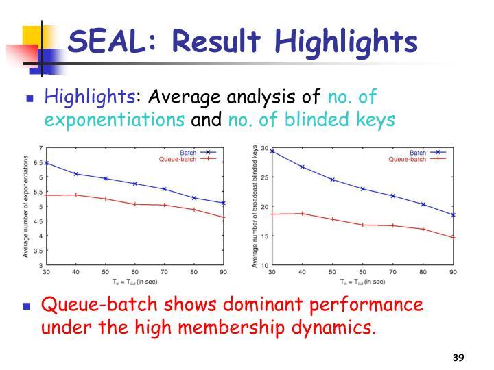 SEAL: Result Highlights