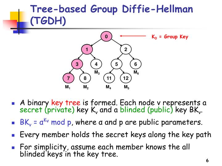 Tree-based Group Diffie-Hellman (TGDH)