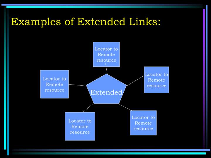 Examples of Extended Links: