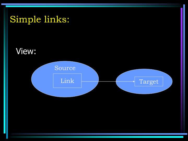 Simple links: