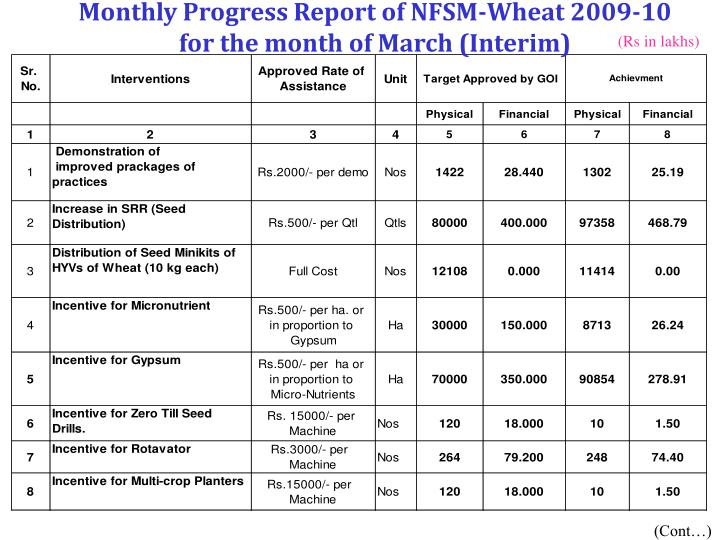 Monthly Progress Report of NFSM-Wheat 2009-10