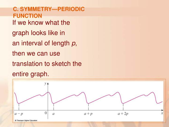 C. SYMMETRY—PERIODIC FUNCTION