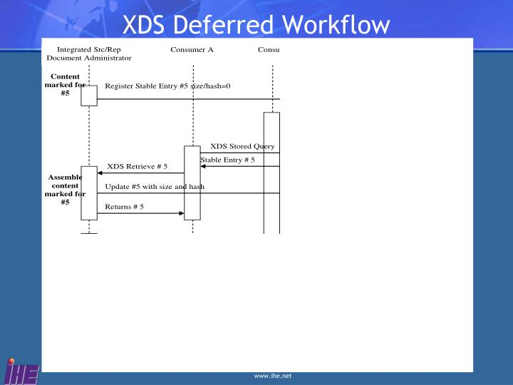 XDS Deferred Workflow