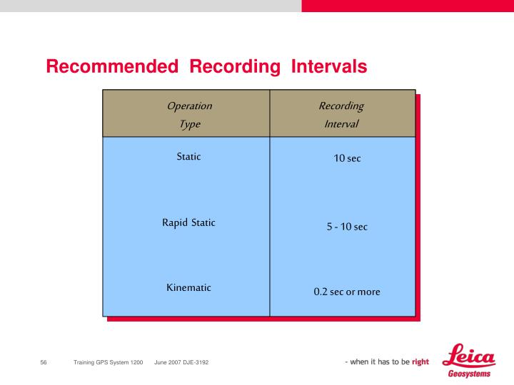 Recommended  Recording  Intervals
