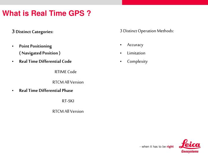 What is Real Time GPS ?