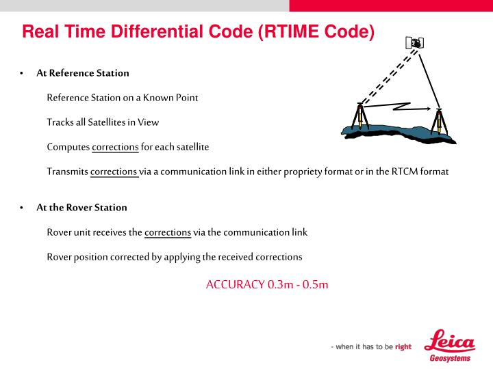 Real Time Differential Code (RTIME Code)