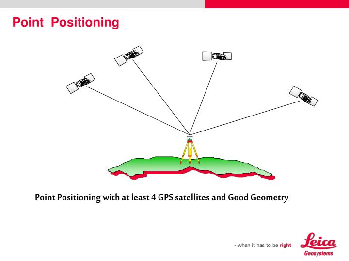 Point  Positioning