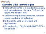 standard data terminologies