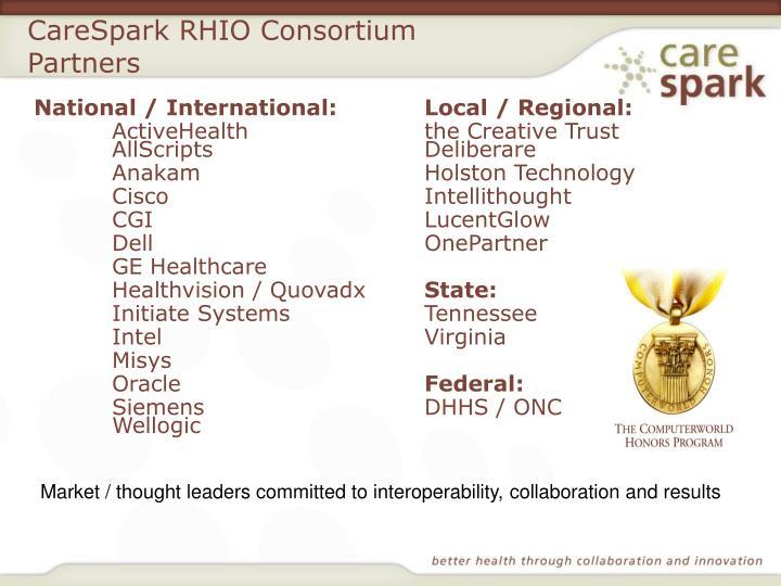 CareSpark RHIO Consortium Partners