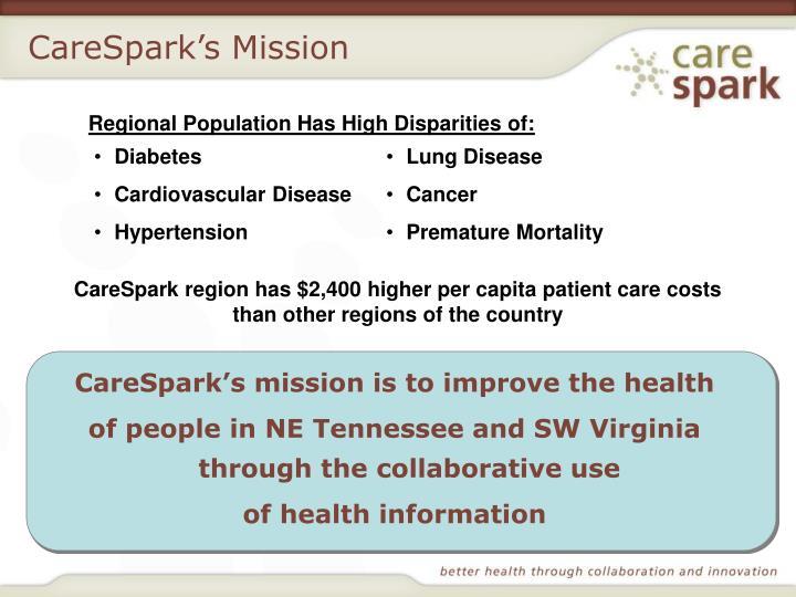 Carespark s mission