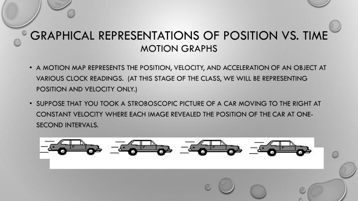 Graphical Representations of Position vs. Time