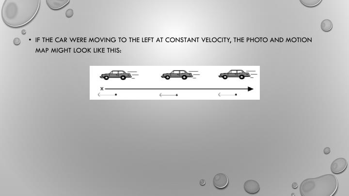 If the car were moving to the left at constant velocity, the photo and motion map might look like this:
