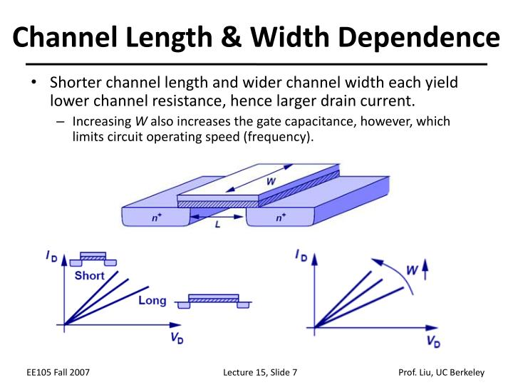 Channel Length & Width Dependence
