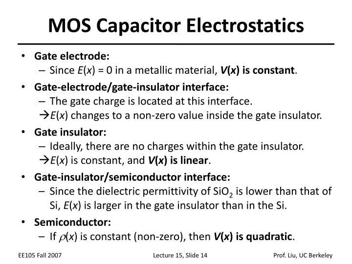 MOS Capacitor Electrostatics