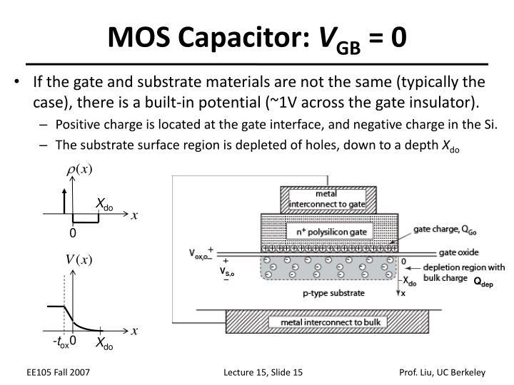 MOS Capacitor: