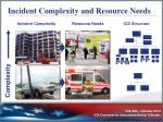 incident complexity and resource needs